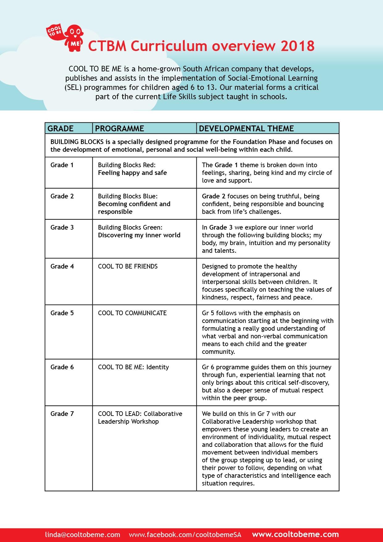 CTBM Curriculum overview 2018